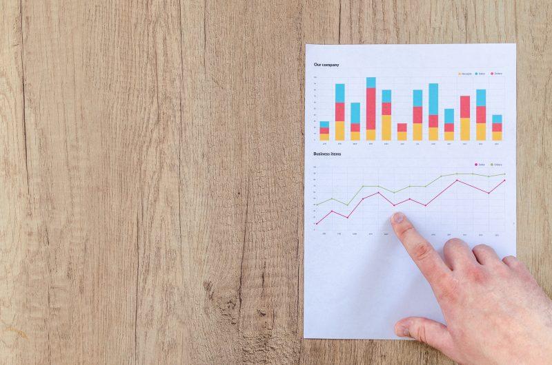 Beneficios de la publicidad digital para las empresas: Medición