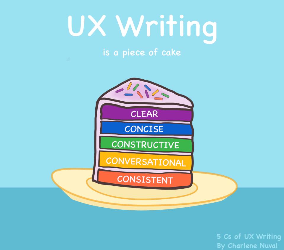 copy ux para landing pages